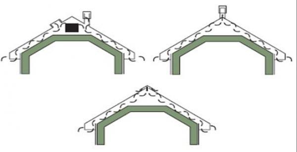 Кровельная вентиляция: для чего необходима, устройство и монтаж вентиляционных выходов, что такое аэраторы на кровле кровельная вентиляция: для чего необходима, устройство и монтаж вентиляционных выходов, что такое аэраторы на кровле