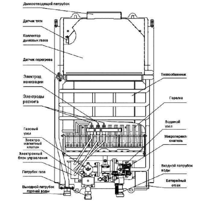 """Ремонт газовых колонок """"вектор люкс"""" своими руками: обзор типовых поломок и их способов их устранения"""