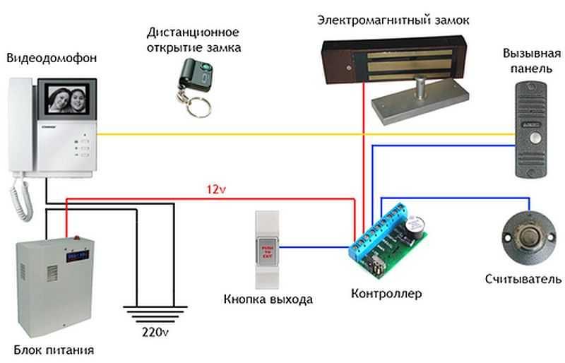 Как выполнить подключение электромеханического замка к видеодомофону?