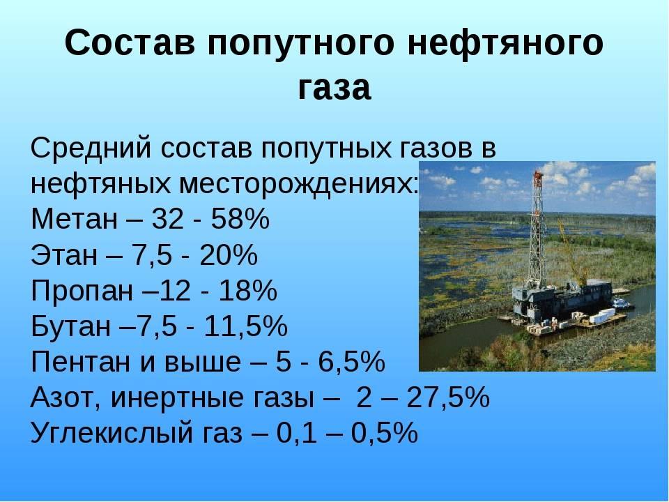 Полезные ископаемые: природный газ