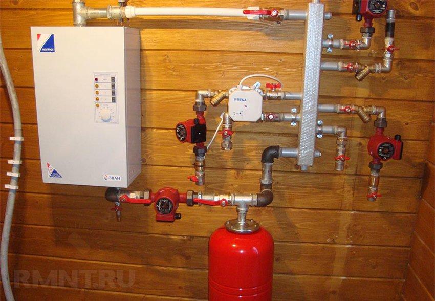 Индукционный электрический котел для отопления частного дома