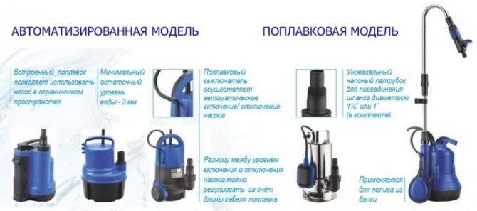 Фекальный насос с измельчителем: советы по выбору и обзор лучших марок