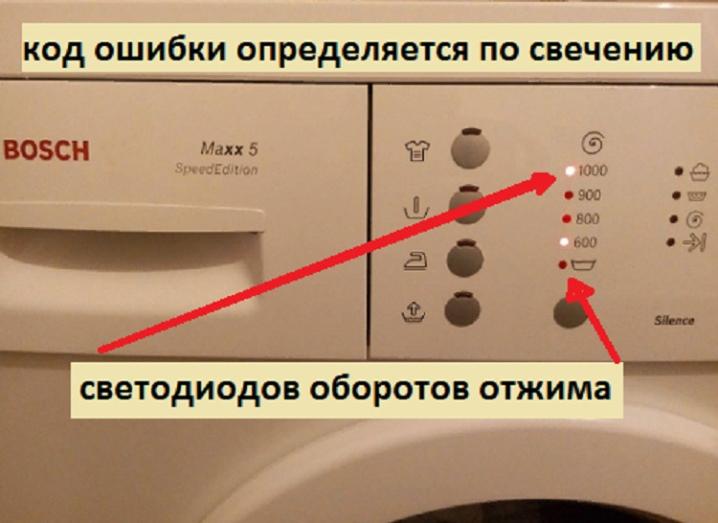 Коды ошибок посудомоечных машин bosch: расшифровка