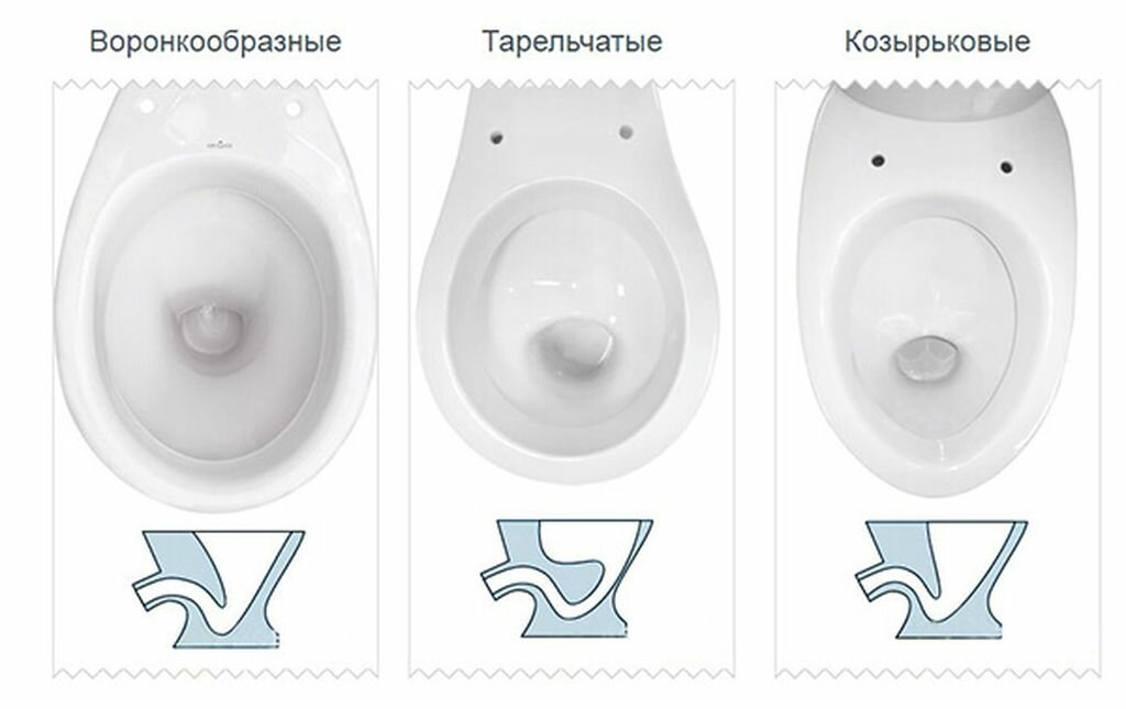 Типы смыва: какой унитаз хорошо смывает и что выбрать на современном рынке сантехники?