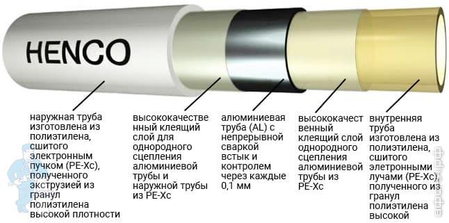 Размеры и вес профильной трубы