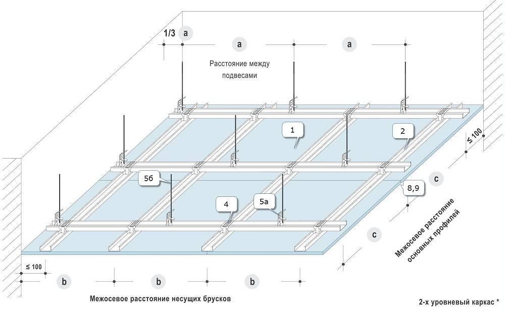 Как сделать монтаж подвесных потолков своими руками - технология, детали на фото и видео
