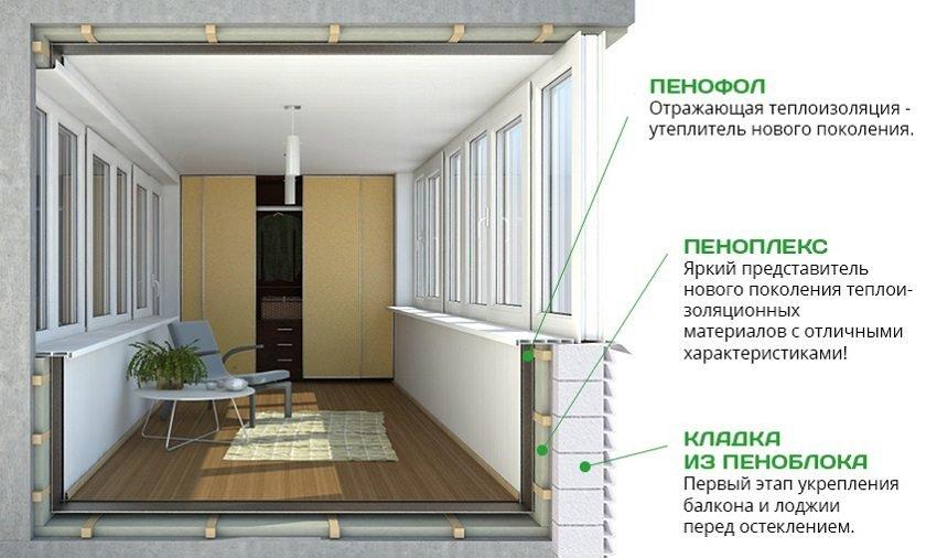 Преимущества и пошаговый монтаж водяного теплого пола на балконе или лоджии