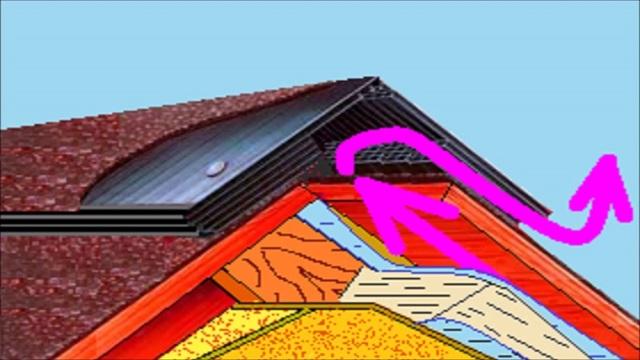 Вентиляция холодного чердака: важные нюансы качества