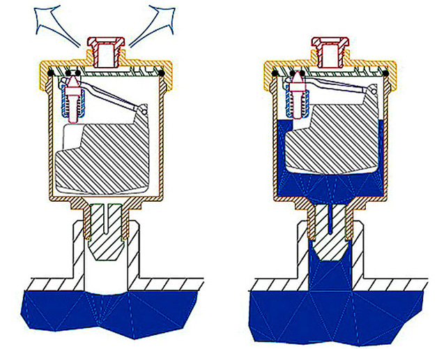 Кран маевского: принцип работы и его влияние на эффективность системы отопления