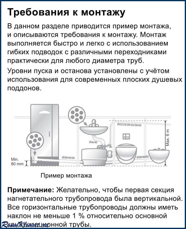 В обход канализации — что такое сололифт и как он работает