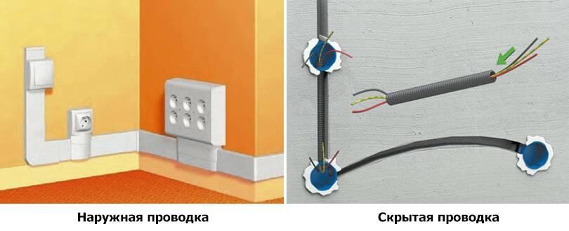 Монтаж открытой электропроводки и обзор возможных ошибок: разъясняем во всех подробностях
