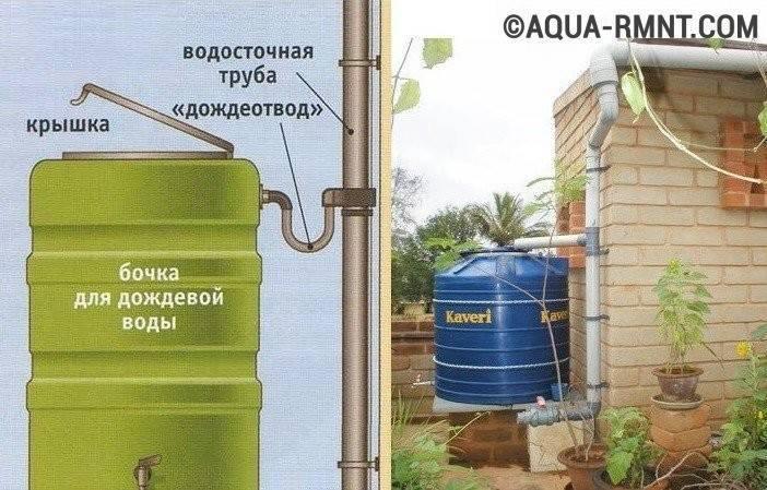 Как обустроить систему сбора дождевой воды для водоснабжения дома?