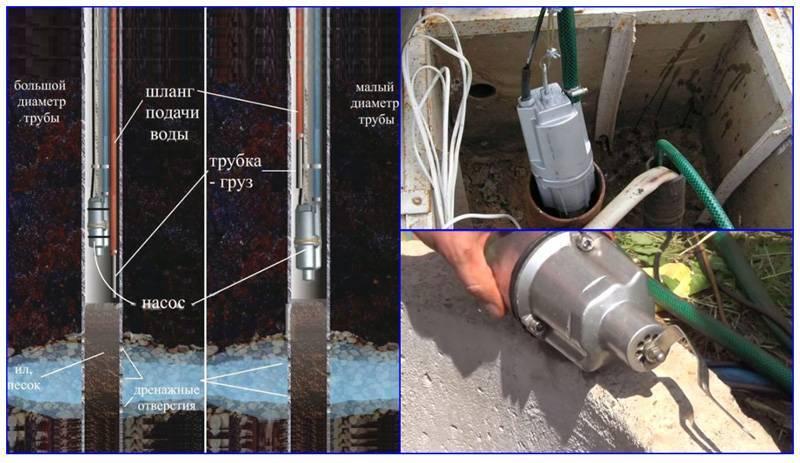 Как раскачать скважину после бурения: прокачка и промывка, как правильно проверить глубину, насос, что делать дальше