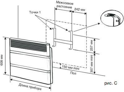 Монтаж внутрипольного конвектора - лучшее отопление
