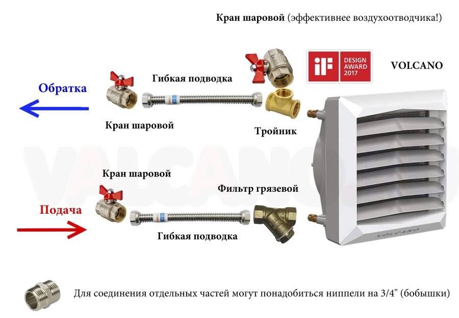 Волкано вр2 ес | водяной тепловентилятор 8-50 квт