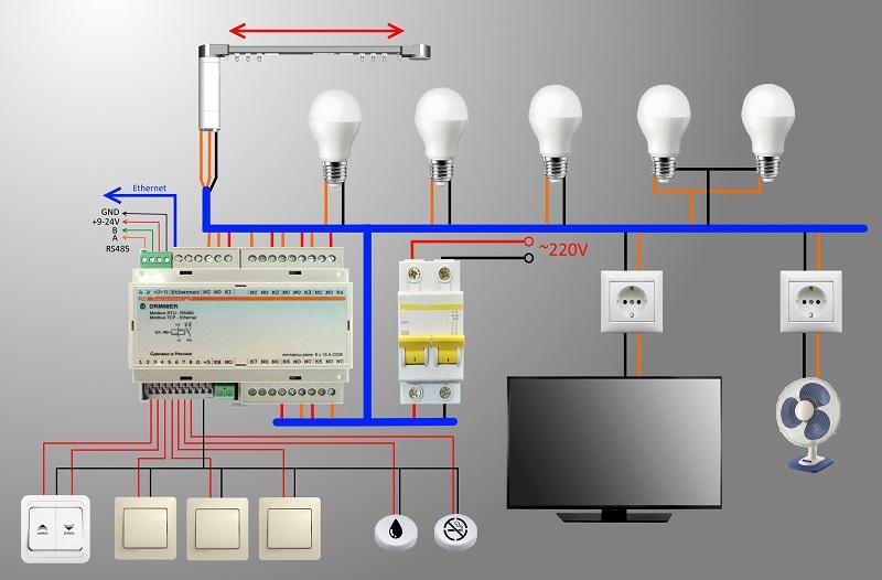 Как управлять светом в квартире через iphone или android