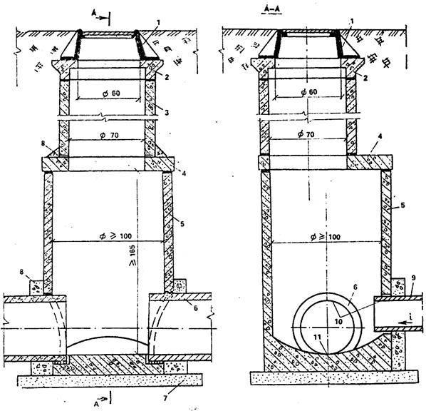 Канализационные колодцы: устройство и тонкости эксплуатации