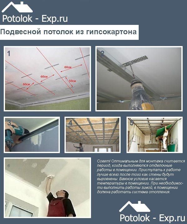 Потолочная вентиляция натяжных потолков в квартире