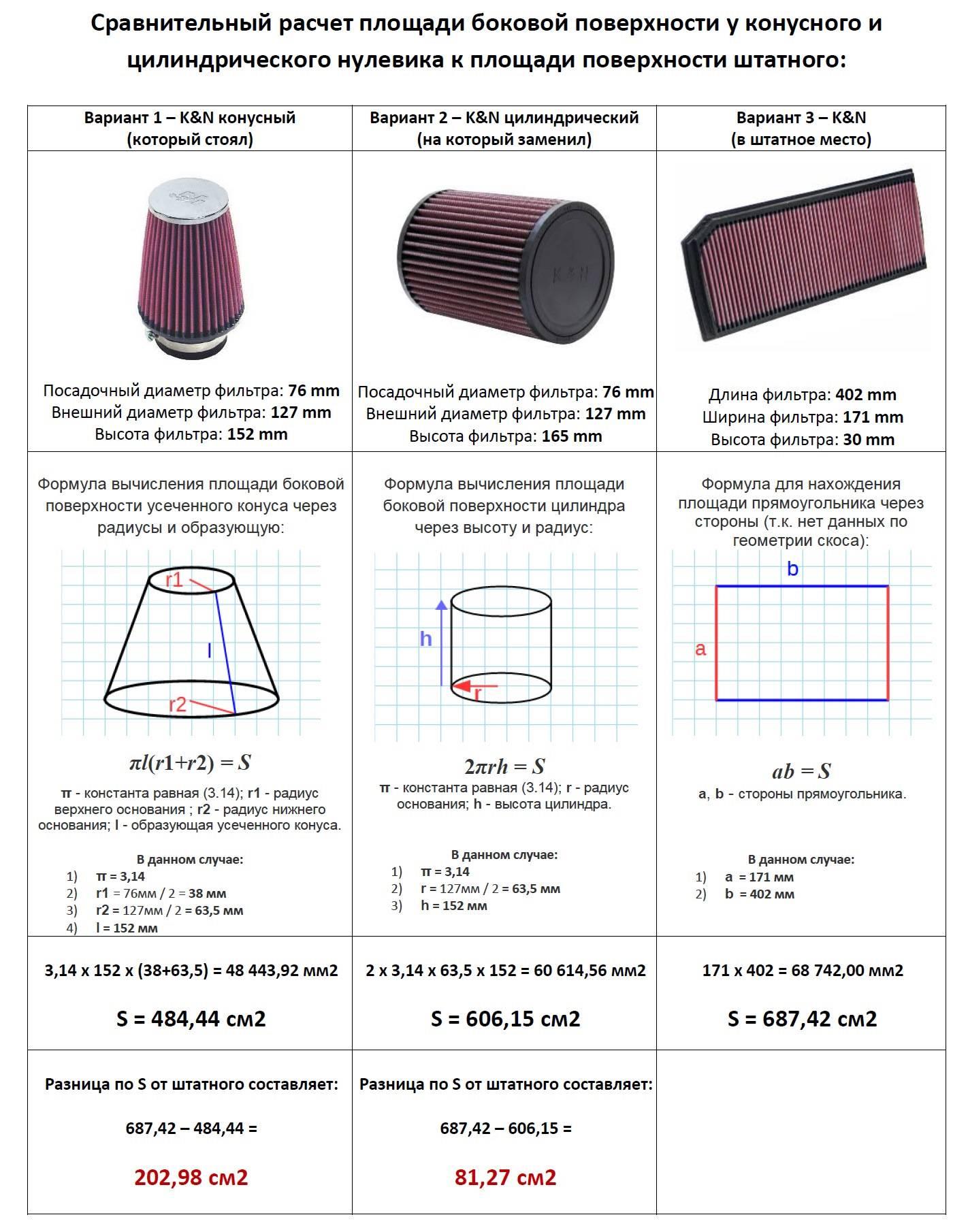 Расчет веса, массы, диаметра, объема трубы — как правильно сделать вычисления