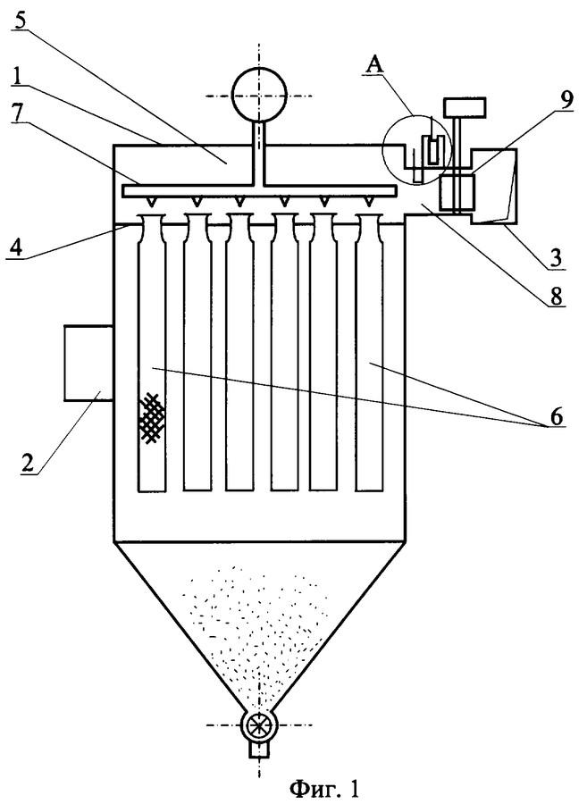 Устройство и принцип работы рукавных фильтров