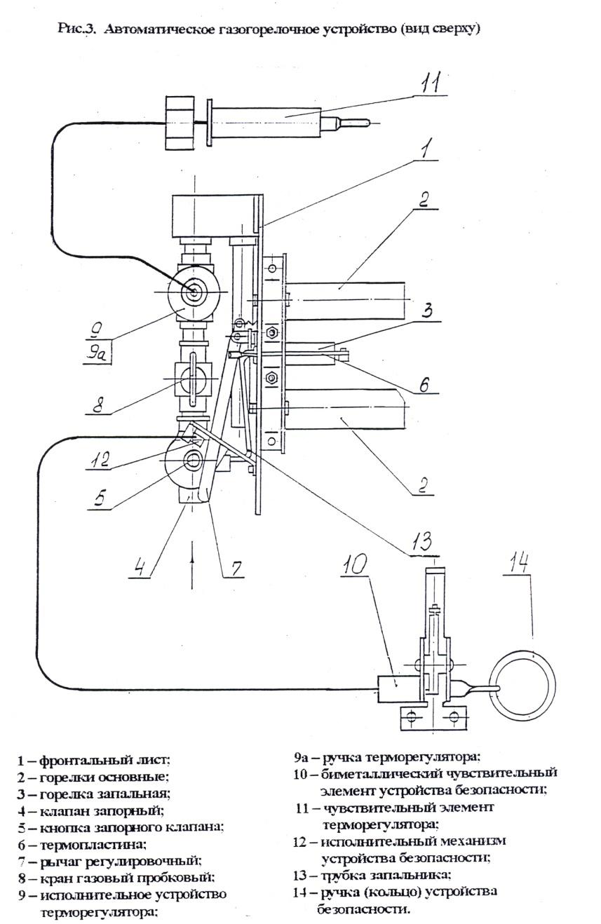 Как включить газовый котел - инструкция