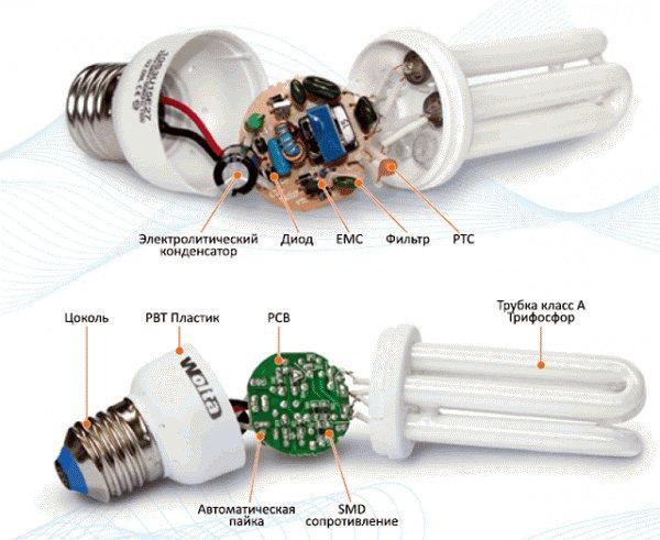 Как выбрать энергосберегающие лампочки