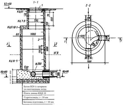 Канализационные колодцы: устройство, монтаж, откачка