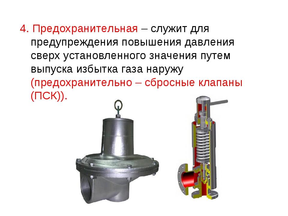 Сбросной клапан для отопления