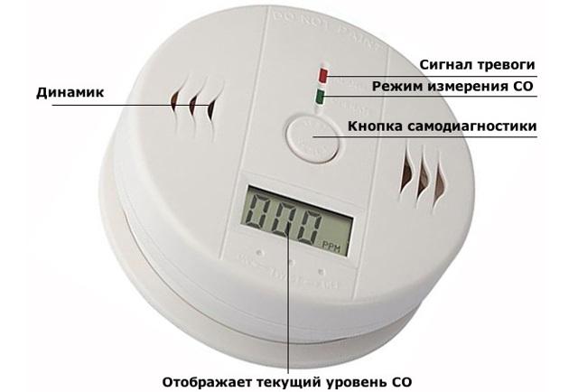 Датчик угарного газа: виды, как проверить, рейтинг производителей, выбор, монтаж