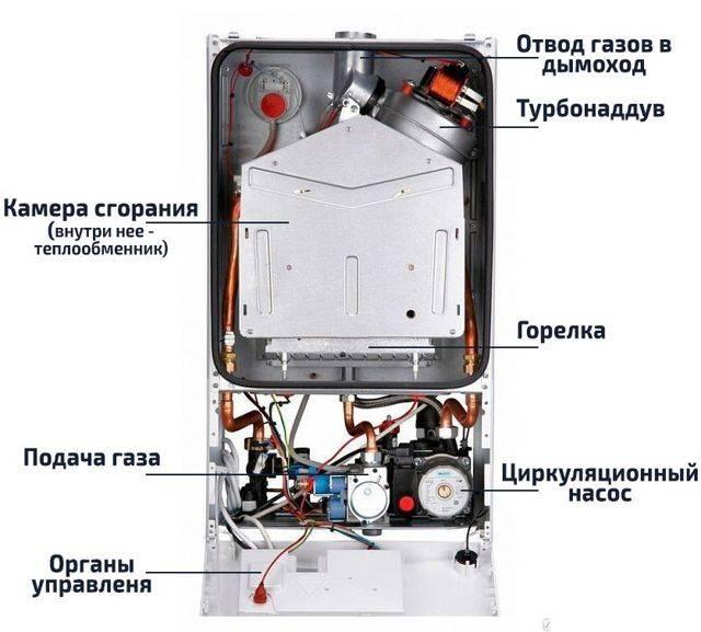 Сколько электроэнергии потребляет газовый котел в час, сутки, месяц или отопительный сезон, способы снижения расхода электричества однконтурных и двухконтурных, напольных и настенных моделей