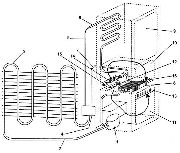 Как работает современный холодильник: объясняем принцип работы ивиды простыми словами