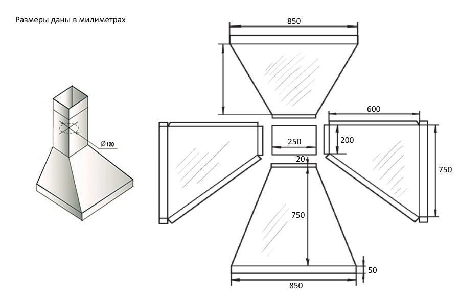 Назначение, виды и выбор вытяжного зонта для вентиляции на крышу