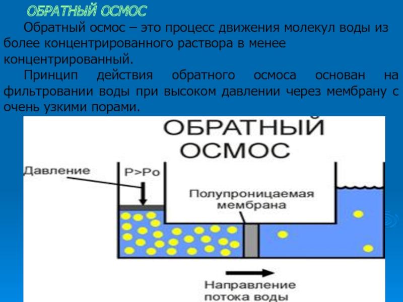 Принцип работы фильтра с обратным осмосом