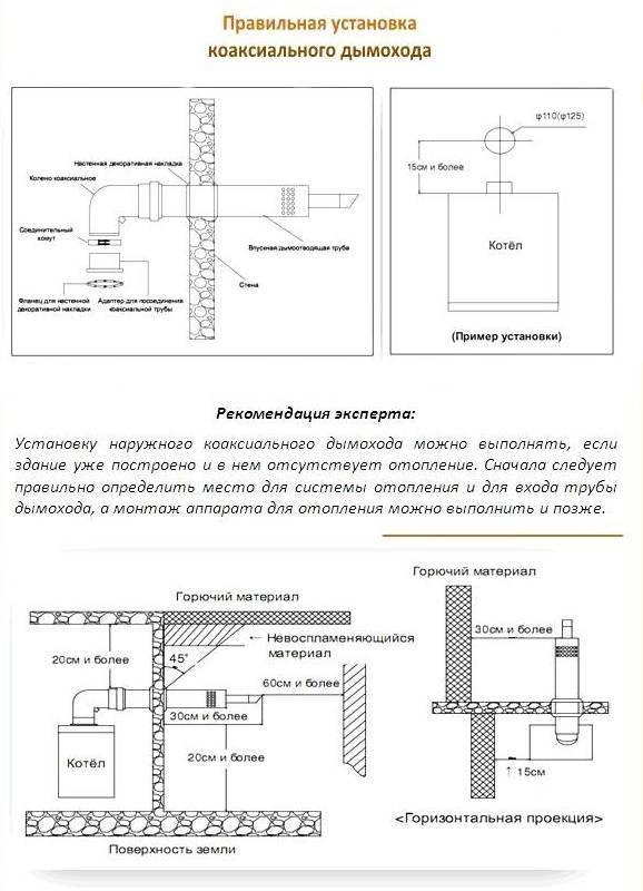 Коаксиальный дымоход для газового котла: особенности, монтаж | строй советы