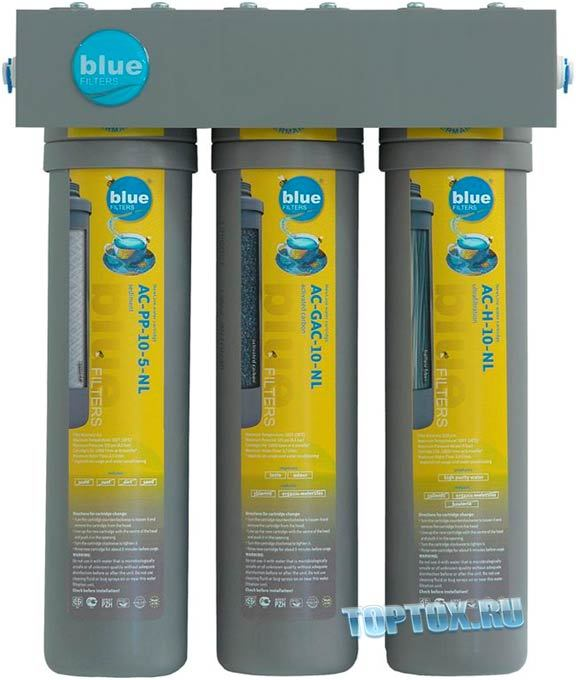 Очищай меня полностью: 8 лучших фильтров для воды