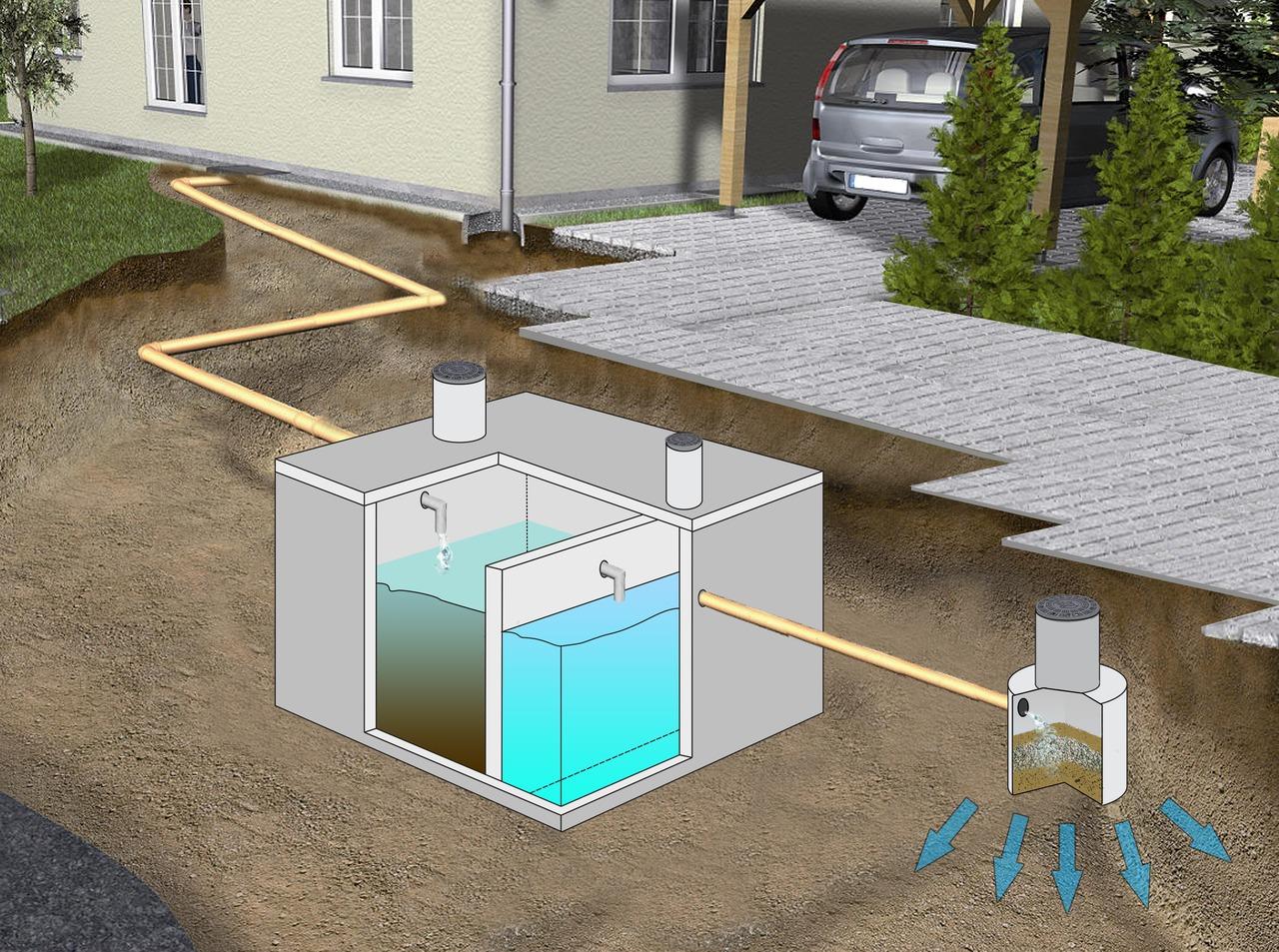 Установка и подключение экологической канализационной системы