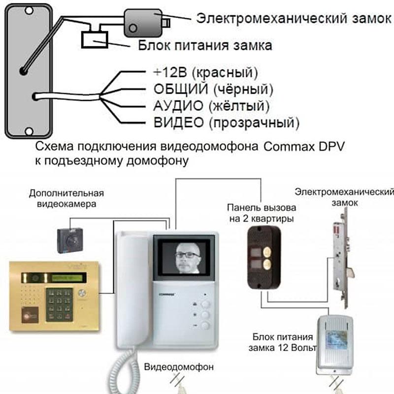 Установка домофона в многоквартирном доме: необходимое оборудование, схемы подключения, порядок монтажа