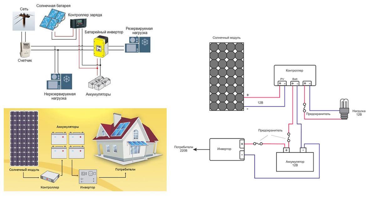 Схемы монтажа и способы подключения солнечных батарей - tokzamer.ru