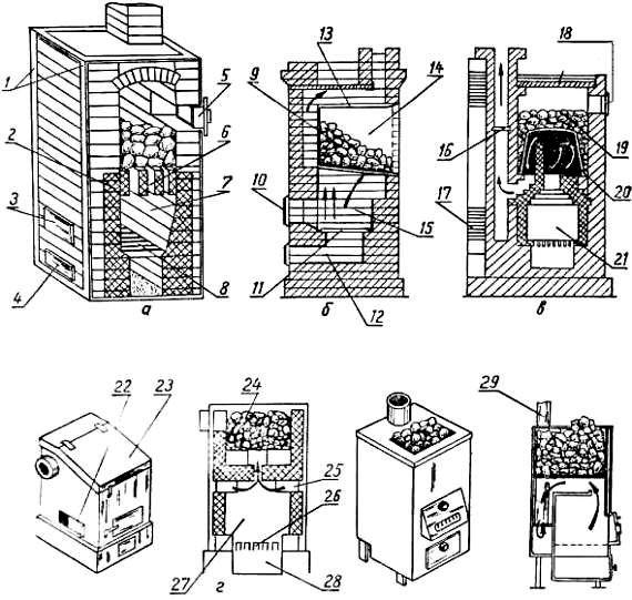 Печи для бани своими руками - 82 фото подробной инструкции по постройке