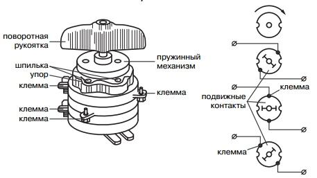 Пакетный выключатель: назначение, устройство и область применения, принцип работы и виды