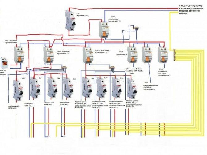Монтаж электропроводки в деревянном доме: ключевые требования к электропроводке, способы монтажа, заземление