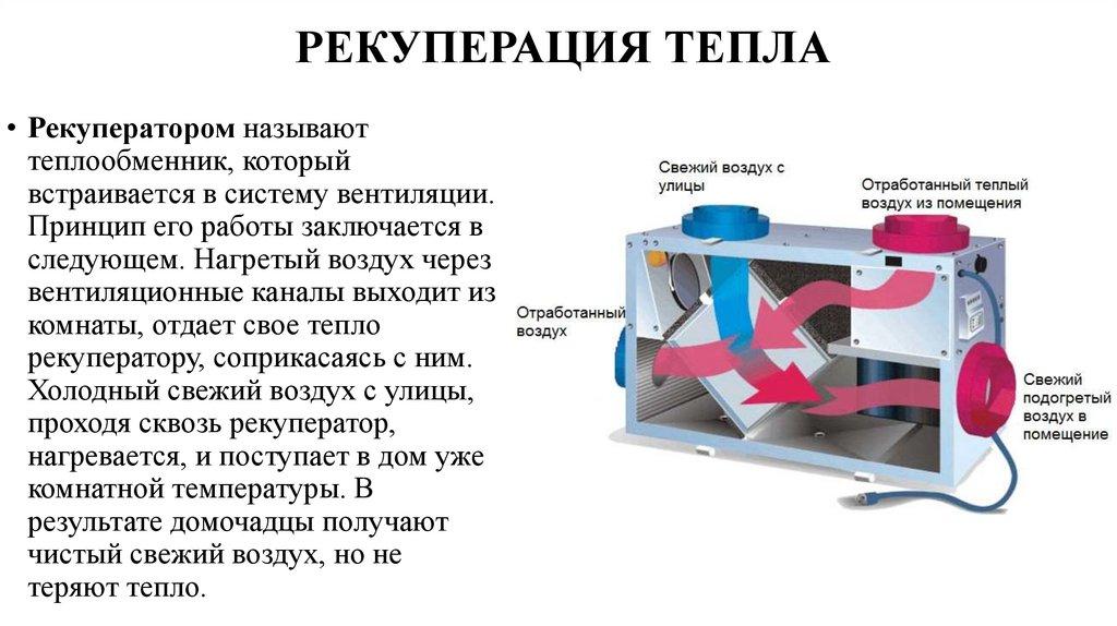 Особенности системы вентиляции с рекуперацией тепла, ее принцип работы