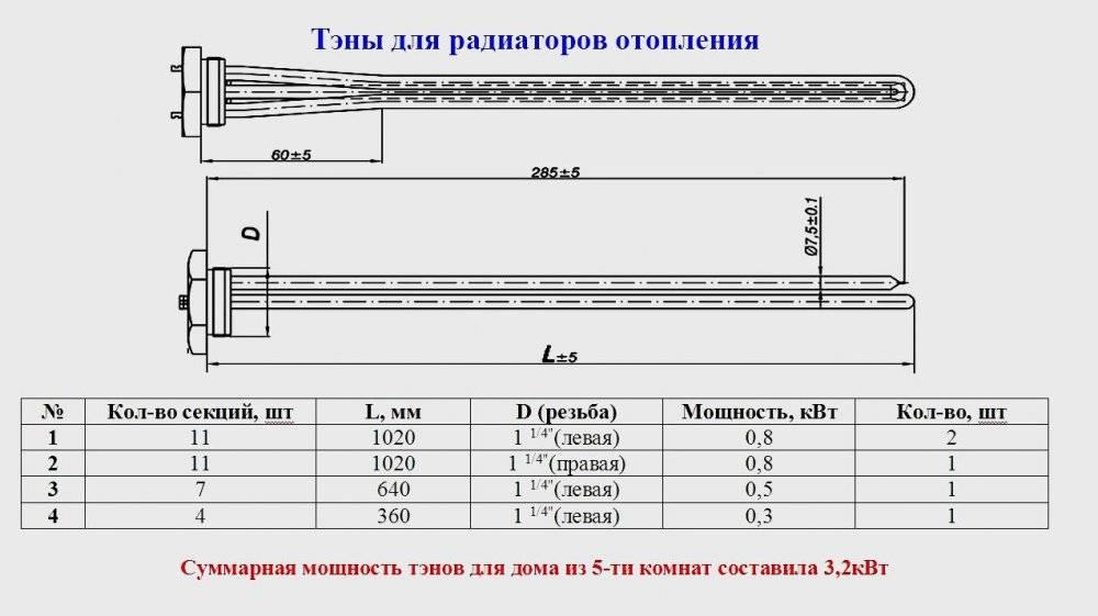 Схема подключения тэна с терморегулятором. как правильно поменять тэн на котле отопления или врезать в систему отопления