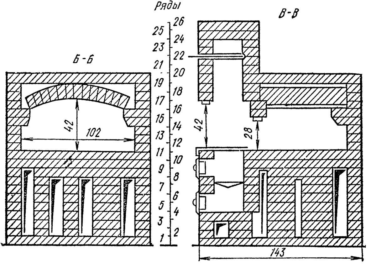 Трубчатые печи нпз конструкция, характеристики, принцип работы