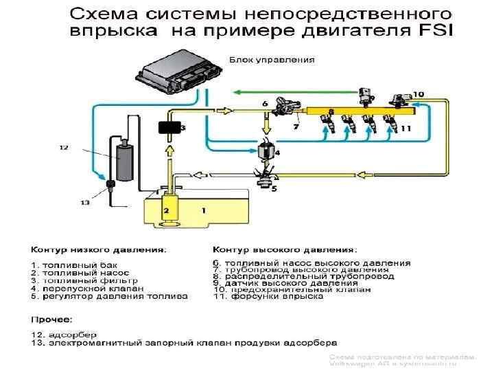 Установка корректора объема газа