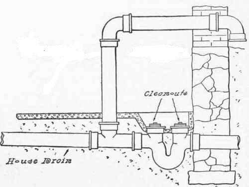 Гидрозатвор для канализации: характеристики, типы и установка
