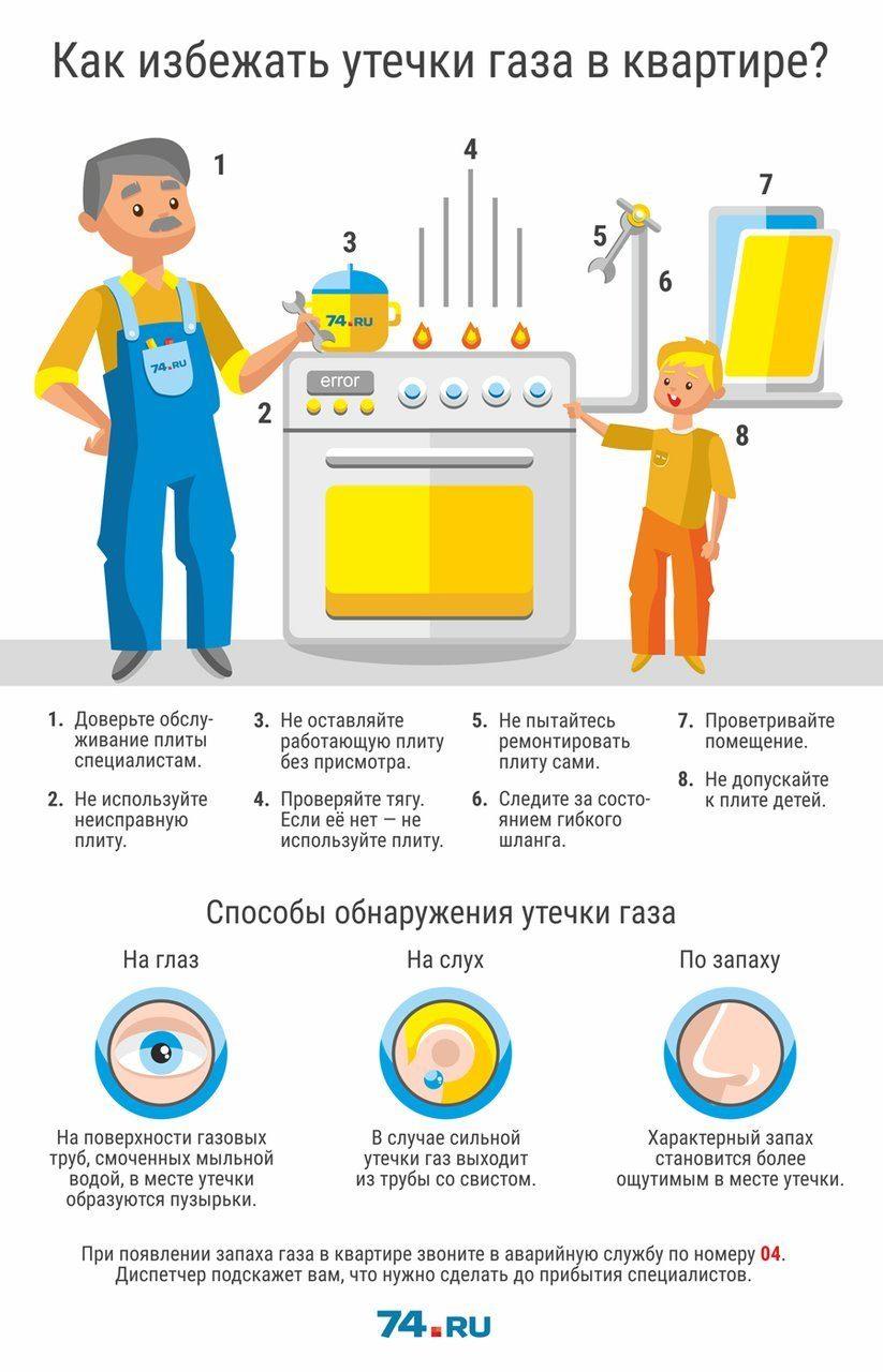 Утечка газа: признаки и чем опасна, как пахнет газ и куда необходимо звонить