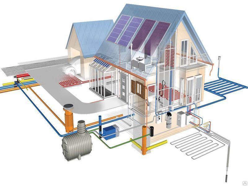 Особенности проектирование отопления загородного дома