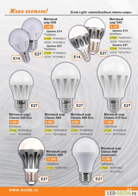 Обзор светодиодных ламп и светильников ecola