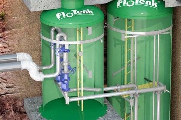 Кнс это: принцип работы канализационной насосной станции и дренажная насосная станция это